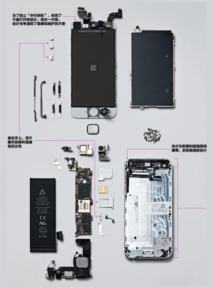 iphone 5为拆机维修设计了明确的步骤