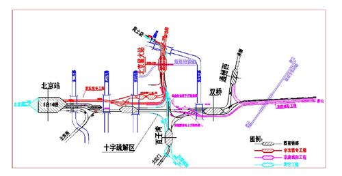 京沈高铁线路规划图