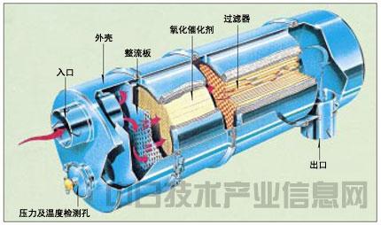 摩托车消声器结构图