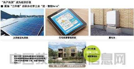 使用各栋建筑中存储的电力,错开用电高峰,或者在电力公司供电短缺时