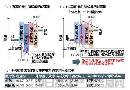电路 电路图 电子 原理图 430_298
