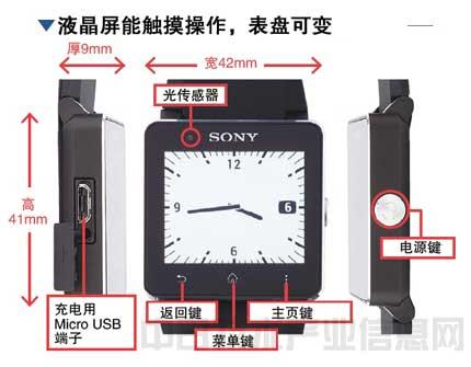 """手表的表盘可在数字时钟,模拟时钟等5种类型中选择,也可以通过""""谷歌商"""