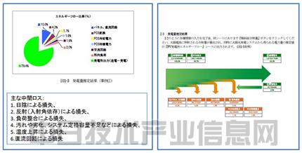 (3)提高用于并网的升压变压器的效率