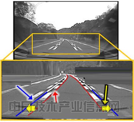 车道偏离报警利用汽车黑匣子的摄像头实现