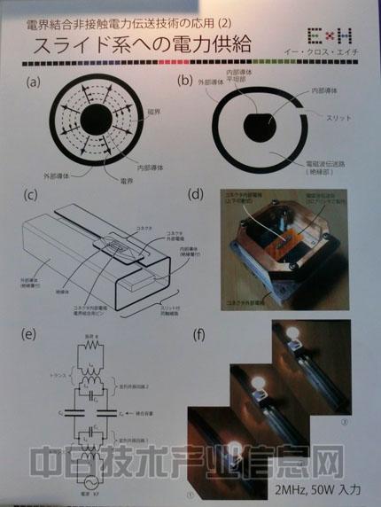 台湾精…    使用旋转体用供电系统,可通过机器人的关节来供电.