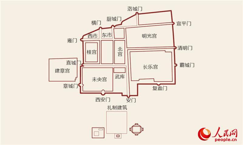 汉长安城特区供图