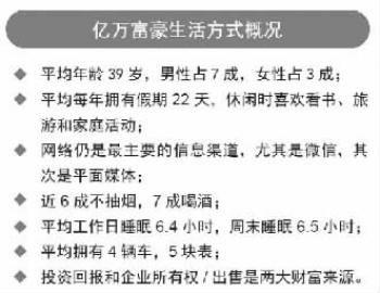 http://www.weixinrensheng.com/yangshengtang/2238010.html