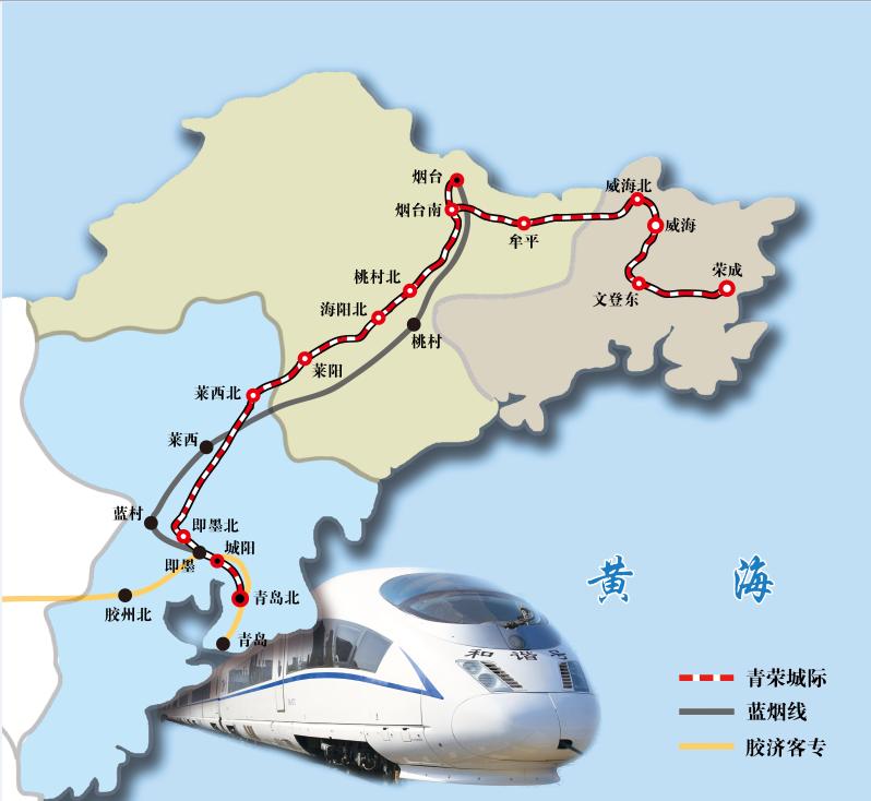 青岛-荣成城际铁路示意图