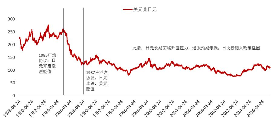 """缪建民:中国可以从日本""""失去的二十年""""中学到什么?"""