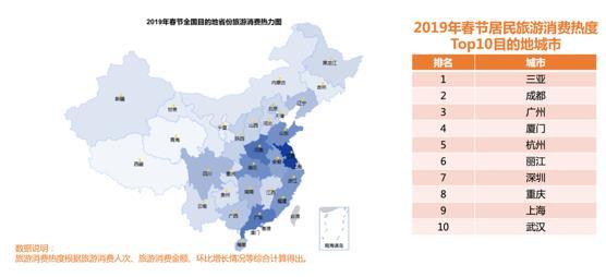 报告显示:春节旅游消费热度TOP10城市出炉  你家乡上榜了吗?