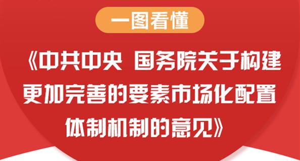 进一步完善体制机制_聚焦——中共中央 国务院关于构建更加完善的要素市场化配置 ...