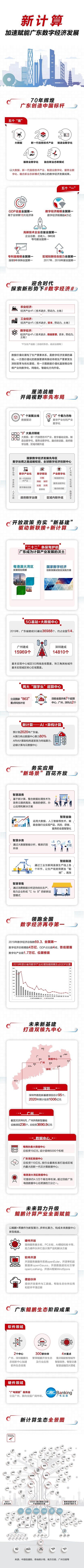 图解:新计算加速赋能广东数字经济发展