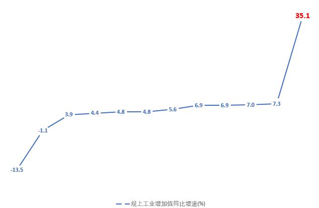 统计局:1-2月份百姓经济保持规复性增长