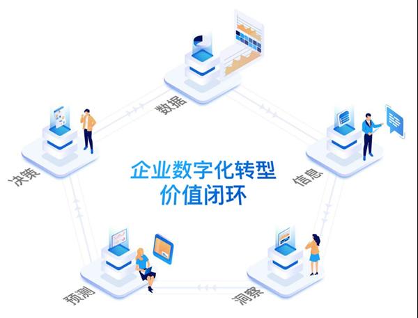 http://www.reviewcode.cn/jiagousheji/202629.html