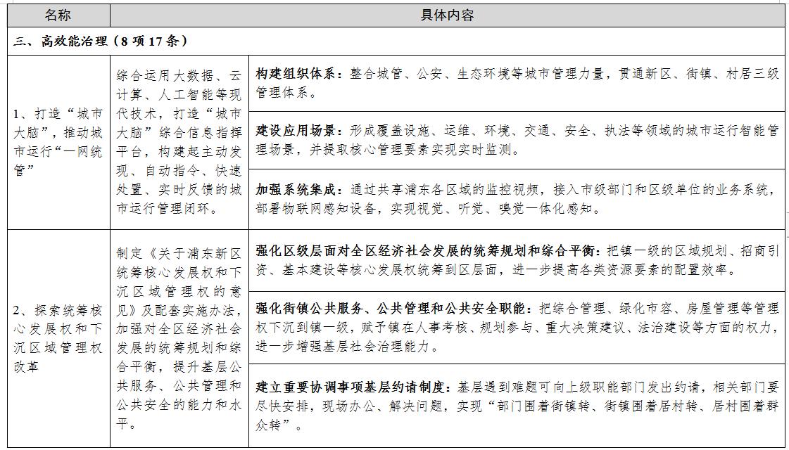 鄭州鄭東新區市監局:責令特斯拉提供事故前半小時行車數據