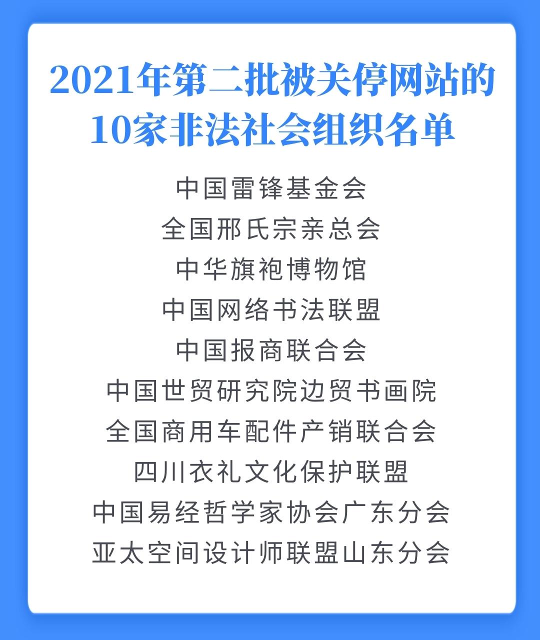 2021年第二批10家非法社會組織網站被關停