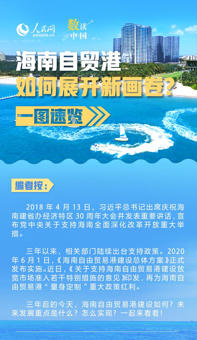 海南自貿港如何展開新畫卷?一圖速覽
