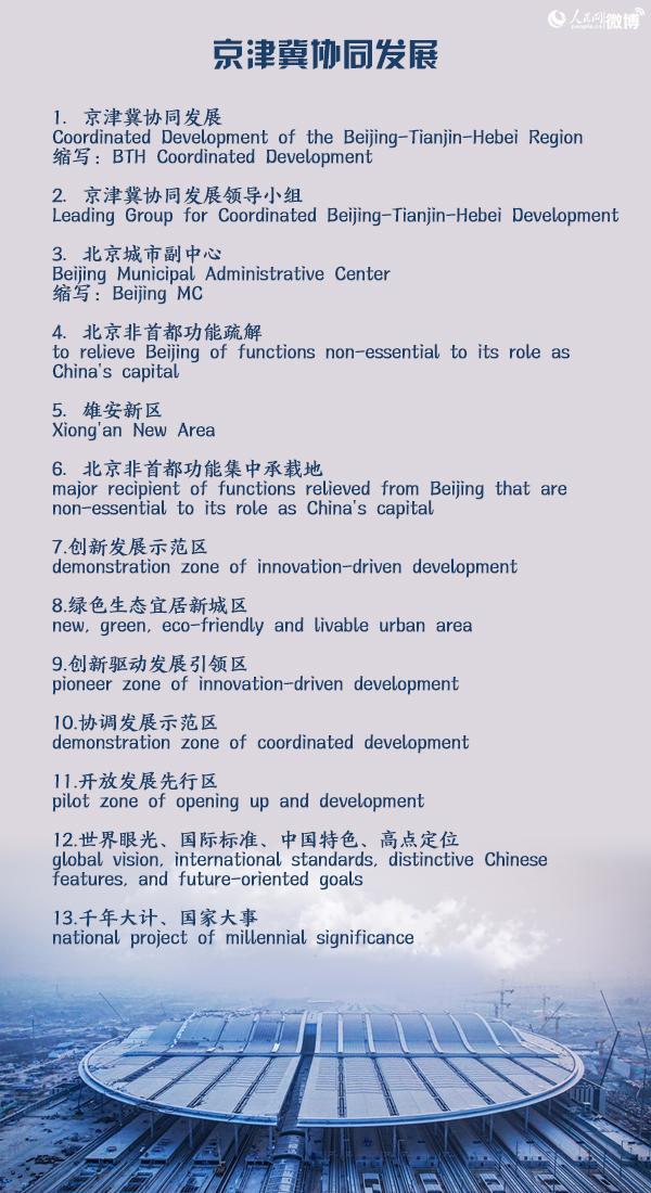 """""""打卡""""大灣區:干貨!61個重大國家戰略常用詞翻譯"""
