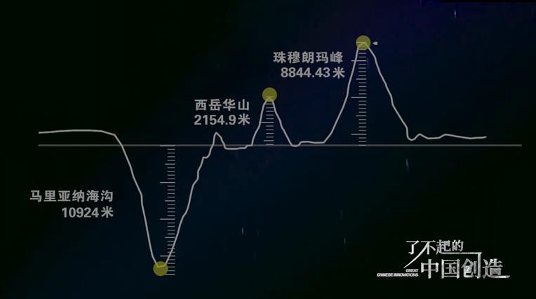 第84屆中國國際醫療器械博覽會在滬舉行吸引近5000家企業參展