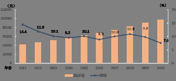 加快產業數字化轉型拓展數字經濟發展新空間