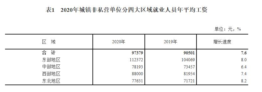 """首季""""開門紅""""中央企業一季度凈利潤達4152.9億元創歷史同期新高"""