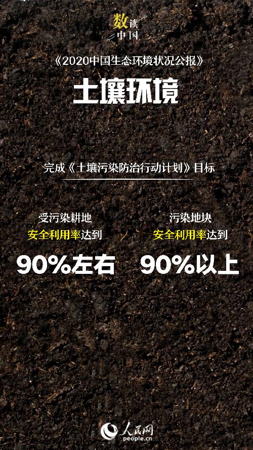 中國信通院推出數據安全治理能力評估體系