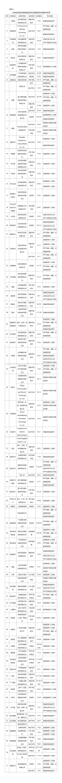工信部通报145款侵害用户权益APP:虎牙直播、东方财富等在列