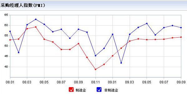 gdp cpi_北京明年CPI涨幅控制在4 GDP增速目标为8 1