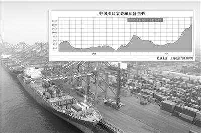 港口航运概念飘红 四季度外贸高景气料延续