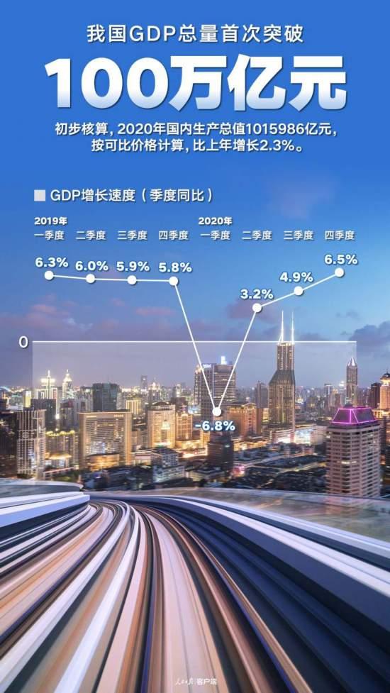 麻辣财经:100万亿元,中国经济跃上新的大台阶!