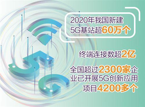 2020年我国新建5G基站超过60万个 5G商用还需闯关