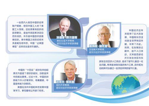 """高頻詞描繪全球經濟""""熱力圖"""""""