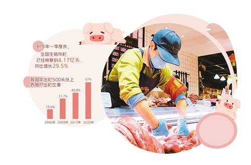 豬價轉入下跌周期意味著什么