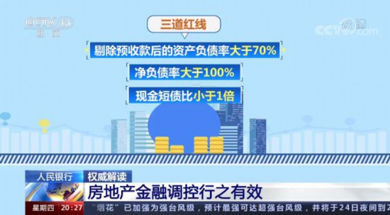 """中国人民银行再次明确:坚持""""房住不炒"""" 推动金融、房地产同实体经济均衡发展"""